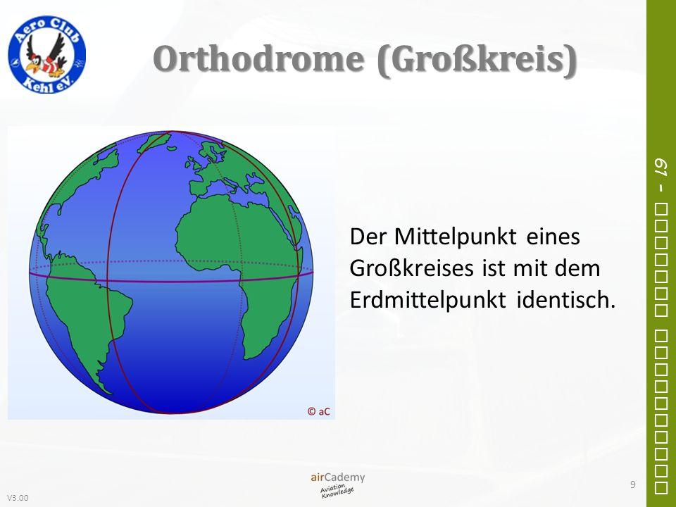 V3.00 61 – General Navigation Orthodrome (Großkreis) Der Mittelpunkt eines Großkreises ist mit dem Erdmittelpunkt identisch. 9
