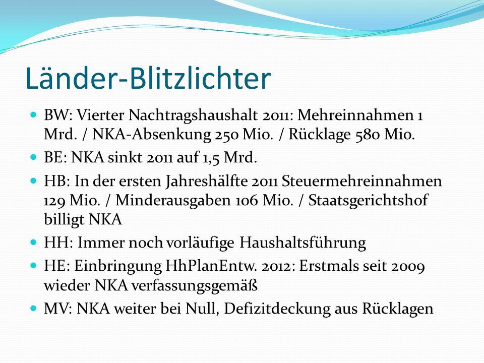 Länder-Blitzlichter BW: Vierter Nachtragshaushalt 2011: Mehreinnahmen 1 Mrd.