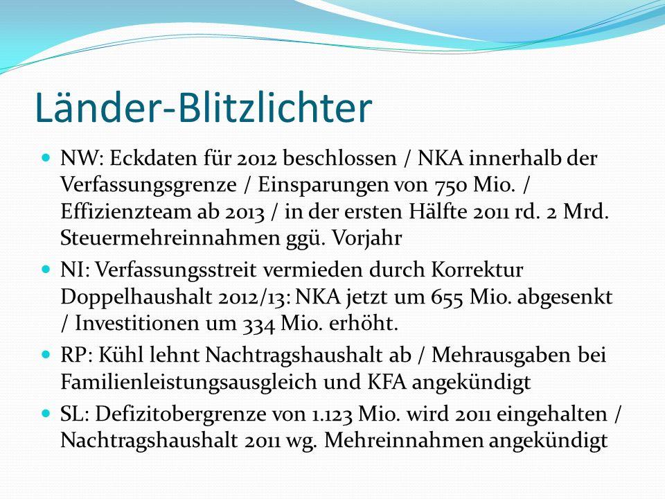Länder-Blitzlichter NW: Eckdaten für 2012 beschlossen / NKA innerhalb der Verfassungsgrenze / Einsparungen von 750 Mio.
