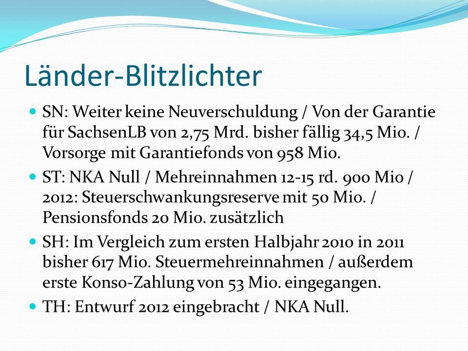 Länder-Blitzlichter SN: Weiter keine Neuverschuldung / Von der Garantie für SachsenLB von 2,75 Mrd.