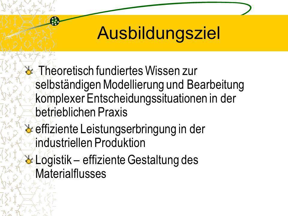 Ausbildungsziel Theoretisch fundiertes Wissen zur selbständigen Modellierung und Bearbeitung komplexer Entscheidungssituationen in der betrieblichen P