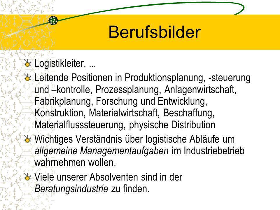 Berufsbilder Logistikleiter,... Leitende Positionen in Produktionsplanung, -steuerung und –kontrolle, Prozessplanung, Anlagenwirtschaft, Fabrikplanung