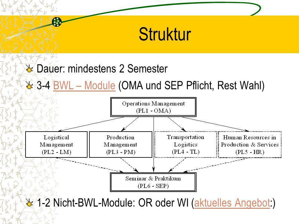 Struktur Dauer: mindestens 2 Semester 3-4 BWL – Module (OMA und SEP Pflicht, Rest Wahl)BWL – Module 1-2 Nicht-BWL-Module: OR oder WI (aktuelles Angebo