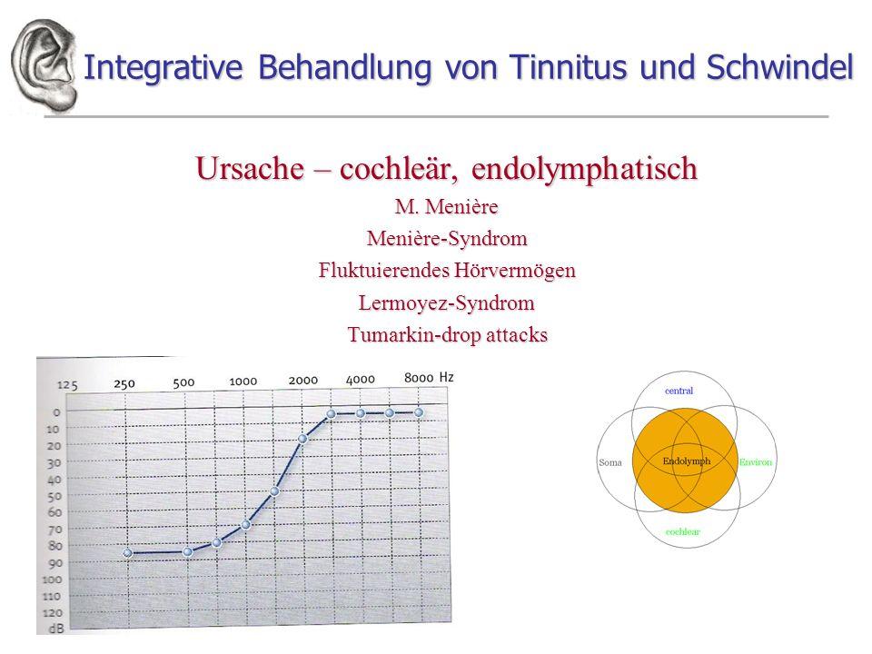 Integrative Behandlung von Tinnitus und Schwindel Ursache – cochleär, endolymphatisch M. Menière Menière-Syndrom Fluktuierendes Hörvermögen Lermoyez-S