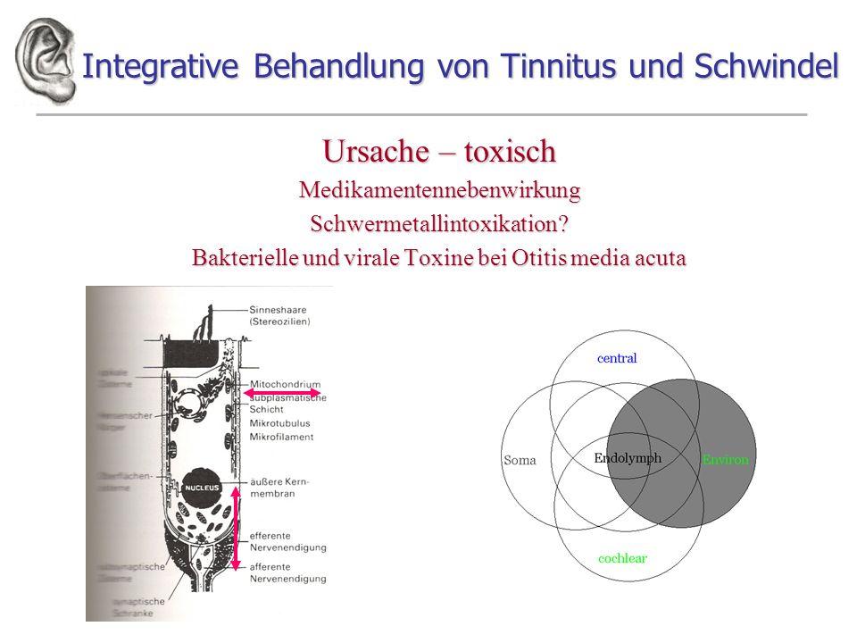 Integrative Behandlung von Tinnitus und Schwindel Ursache – toxisch MedikamentennebenwirkungSchwermetallintoxikation? Bakterielle und virale Toxine be
