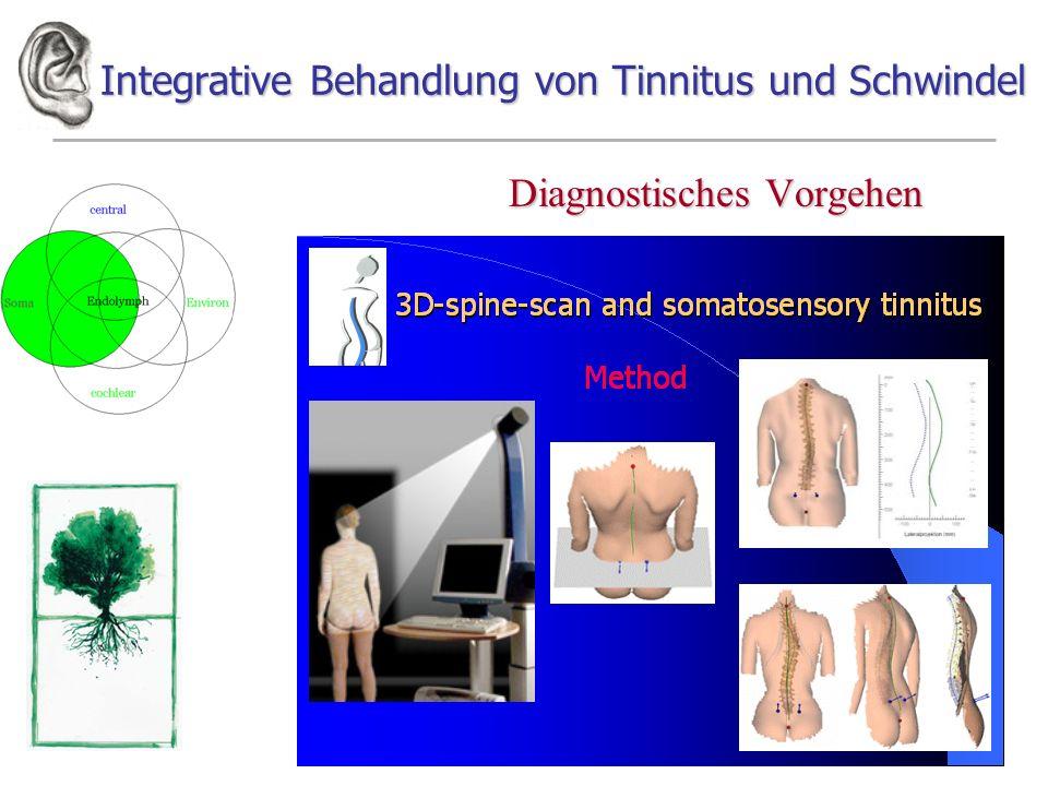 Integrative Behandlung von Tinnitus und Schwindel Diagnostisches Vorgehen Somato - Sensorik Anamnese (Hyperakusis, Modulation)Anamnese (Hyperakusis, Modulation) Herdtestung: OPG, KlinikHerdtestung: OPG, Klinik Otoakustische Emissionen: TOAE, DPOAEOtoakustische Emissionen: TOAE, DPOAE MFA – Spine ScanMFA – Spine Scan Klinik: Cranio-Mandibulo-Vertebrales-SystemKlinik: Cranio-Mandibulo-Vertebrales-SystemIntegrativ Holz-AnamneseHolz-Anamnese Sensomotorische AmnesieSensomotorische Amnesie