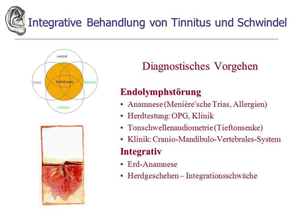 Integrative Behandlung von Tinnitus und Schwindel Diagnostisches Vorgehen Endolymphstörung Anamnese (Menièresche Trias, Allergien)Anamnese (Menièresche Trias, Allergien) Herdtestung: OPG, KlinikHerdtestung: OPG, Klinik Tonschwellenaudiometrie (Tieftonsenke)Tonschwellenaudiometrie (Tieftonsenke) Klinik: Cranio-Mandibulo-Vertebrales-SystemKlinik: Cranio-Mandibulo-Vertebrales-SystemIntegrativ Erd-AnamneseErd-Anamnese Herdgeschehen – IntegrationsschwächeHerdgeschehen – Integrationsschwäche