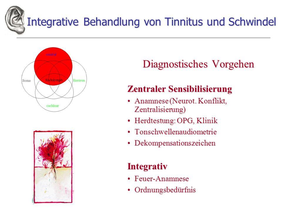 Integrative Behandlung von Tinnitus und Schwindel Diagnostisches Vorgehen Zentraler Sensibilisierung Anamnese (Neurot. Konflikt, Zentralisierung)Anamn
