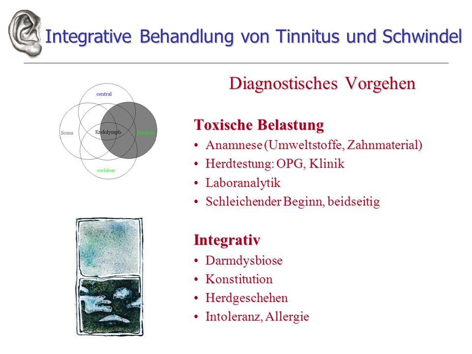Integrative Behandlung von Tinnitus und Schwindel Diagnostisches Vorgehen Toxische Belastung Anamnese (Umweltstoffe, Zahnmaterial)Anamnese (Umweltstof