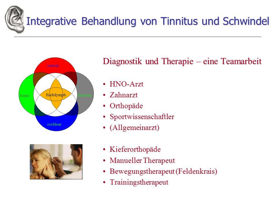 Integrative Behandlung von Tinnitus und Schwindel Diagnostik und Therapie – eine Teamarbeit HNO-ArztHNO-Arzt ZahnarztZahnarzt OrthopädeOrthopäde SportwissenschaftlerSportwissenschaftler (Allgemeinarzt)(Allgemeinarzt) KieferorthopädeKieferorthopäde Manueller TherapeutManueller Therapeut Bewegungstherapeut (Feldenkrais)Bewegungstherapeut (Feldenkrais) TrainingstherapeutTrainingstherapeut