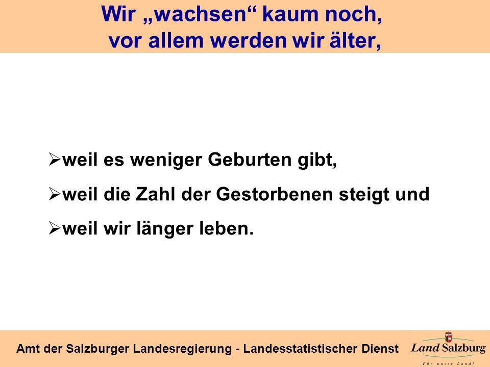 Seite 23 Amt der Salzburger Landesregierung - Landesstatistischer Dienst 20 19 17 Lebenszyklus der Salzburger Bevölkerung 1971 - 2050 Quellen:Volkszählungsergebnisse (bis 1991) bzw.