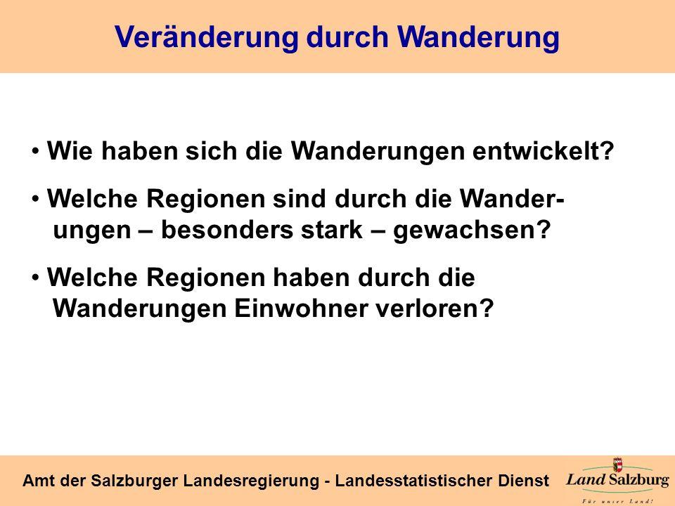 Seite 28 Amt der Salzburger Landesregierung - Landesstatistischer Dienst Veränderung durch Wanderung Wie haben sich die Wanderungen entwickelt? Welche