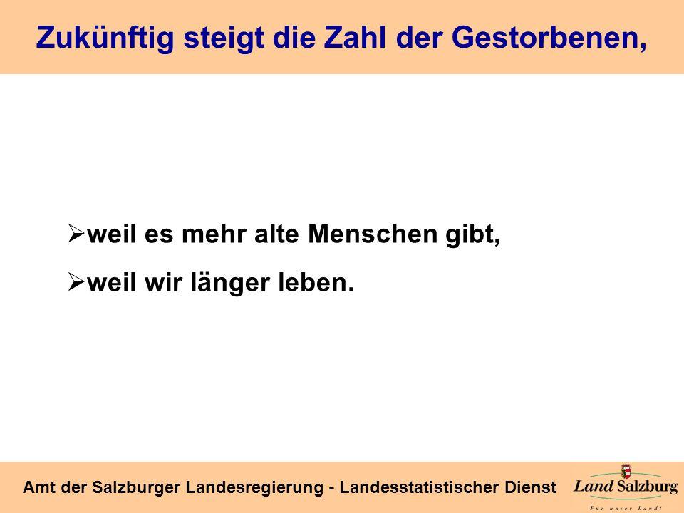 Seite 4 Amt der Salzburger Landesregierung - Landesstatistischer Dienst Zukünftig steigt die Zahl der Gestorbenen, weil es mehr alte Menschen gibt, we
