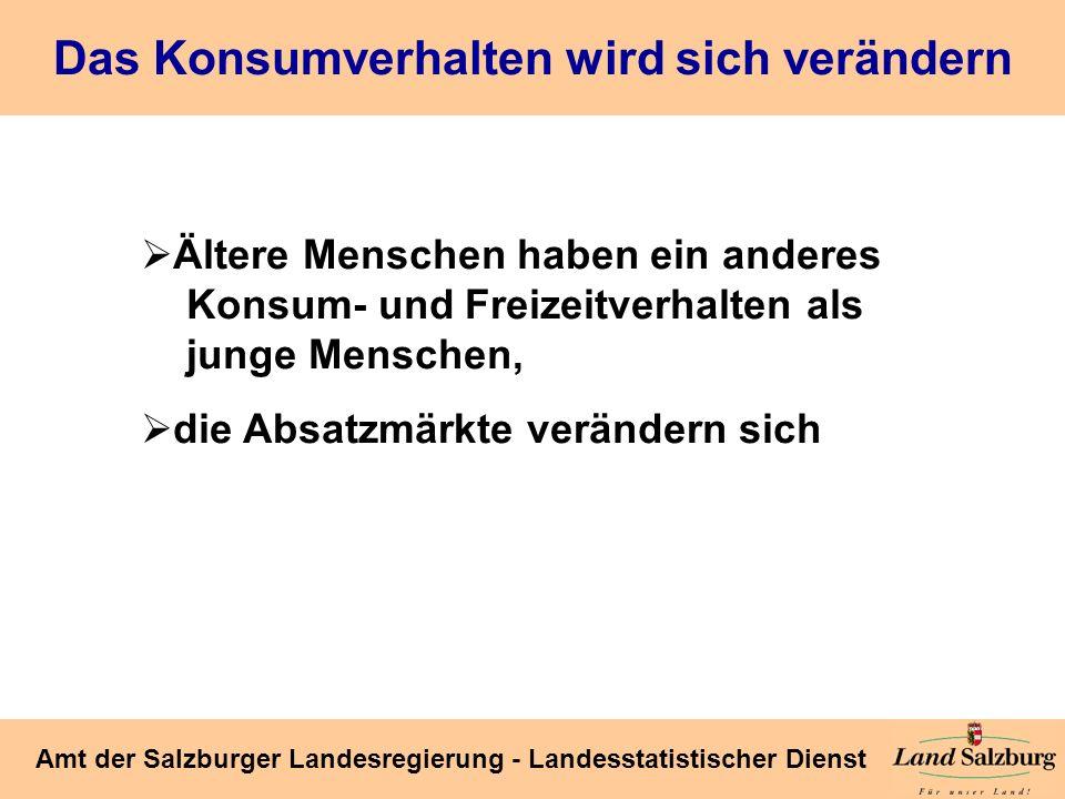 Seite 43 Amt der Salzburger Landesregierung - Landesstatistischer Dienst Das Konsumverhalten wird sich verändern Ältere Menschen haben ein anderes Kon