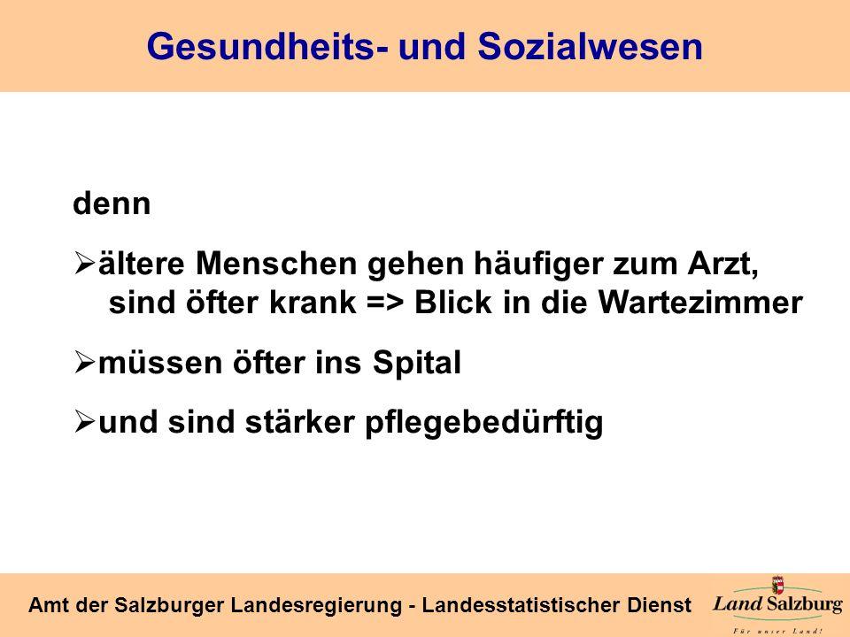 Seite 45 Amt der Salzburger Landesregierung - Landesstatistischer Dienst Gesundheits- und Sozialwesen denn ältere Menschen gehen häufiger zum Arzt, si