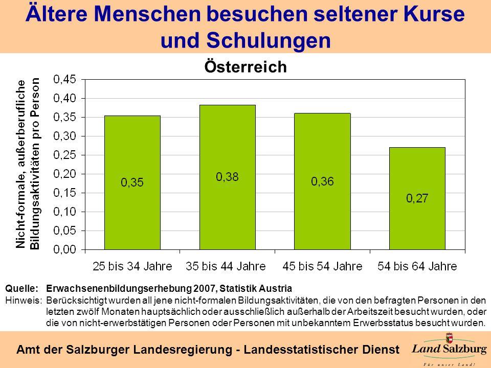 Seite 48 Amt der Salzburger Landesregierung - Landesstatistischer Dienst Ältere Menschen besuchen seltener Kurse und Schulungen Quelle: Erwachsenenbil