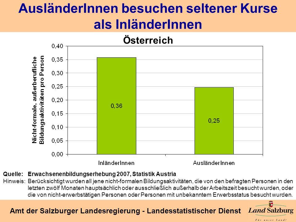 Seite 50 Amt der Salzburger Landesregierung - Landesstatistischer Dienst AusländerInnen besuchen seltener Kurse als InländerInnen Quelle: Erwachsenenb