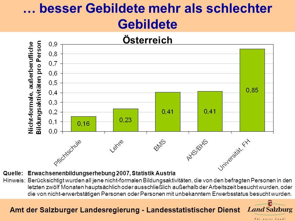 Seite 51 Amt der Salzburger Landesregierung - Landesstatistischer Dienst … besser Gebildete mehr als schlechter Gebildete Quelle: Erwachsenenbildungse