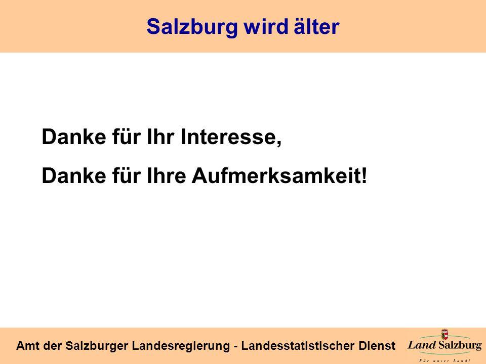 Seite 53 Amt der Salzburger Landesregierung - Landesstatistischer Dienst Salzburg wird älter Danke für Ihr Interesse, Danke für Ihre Aufmerksamkeit!