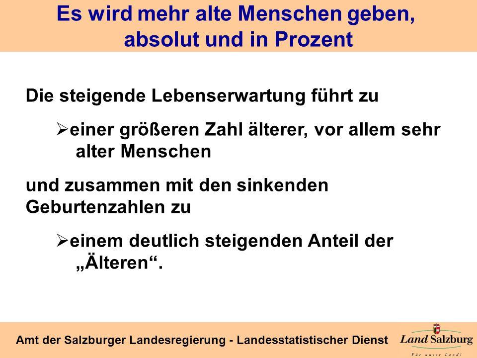 Seite 7 Amt der Salzburger Landesregierung - Landesstatistischer Dienst Es wird mehr alte Menschen geben, absolut und in Prozent Die steigende Lebense