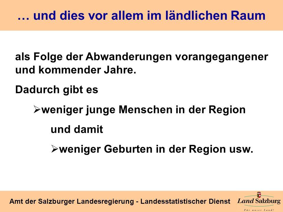 Seite 9 Amt der Salzburger Landesregierung - Landesstatistischer Dienst … und dies vor allem im ländlichen Raum als Folge der Abwanderungen vorangegan