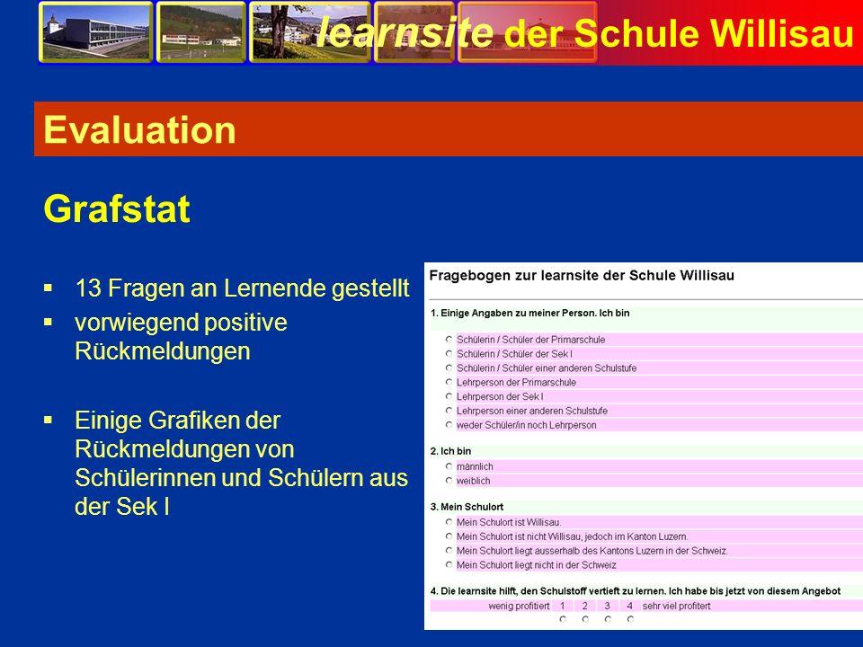 learnsite der Schule Willisau Evaluation 13 Fragen an Lernende gestellt vorwiegend positive Rückmeldungen Einige Grafiken der Rückmeldungen von Schüle