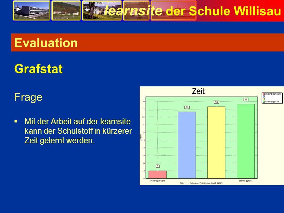 learnsite der Schule Willisau Evaluation Frage Mit der Arbeit auf der learnsite kann der Schulstoff in kürzerer Zeit gelernt werden. Grafstat