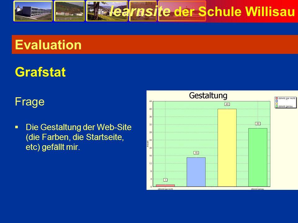 learnsite der Schule Willisau Evaluation Frage Die Gestaltung der Web-Site (die Farben, die Startseite, etc) gefällt mir. Grafstat