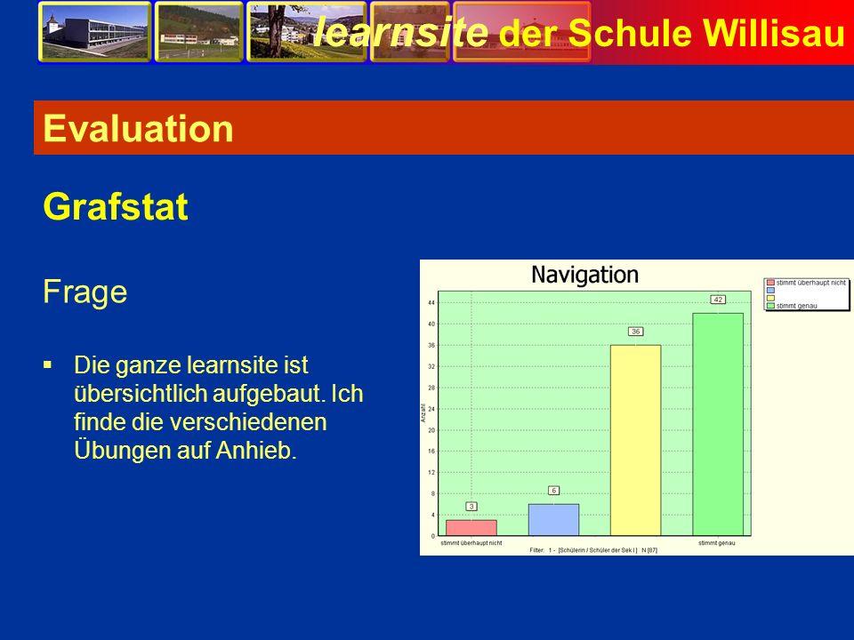 learnsite der Schule Willisau Evaluation Frage Die ganze learnsite ist übersichtlich aufgebaut. Ich finde die verschiedenen Übungen auf Anhieb. Grafst