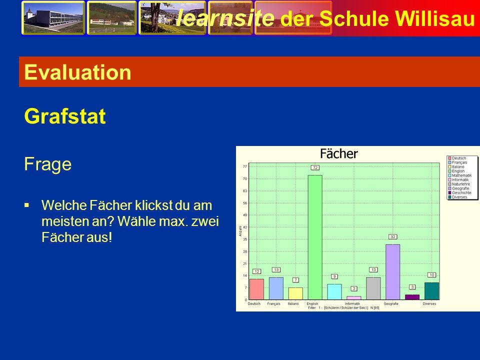 learnsite der Schule Willisau Evaluation Frage Welche Fächer klickst du am meisten an? Wähle max. zwei Fächer aus! Grafstat