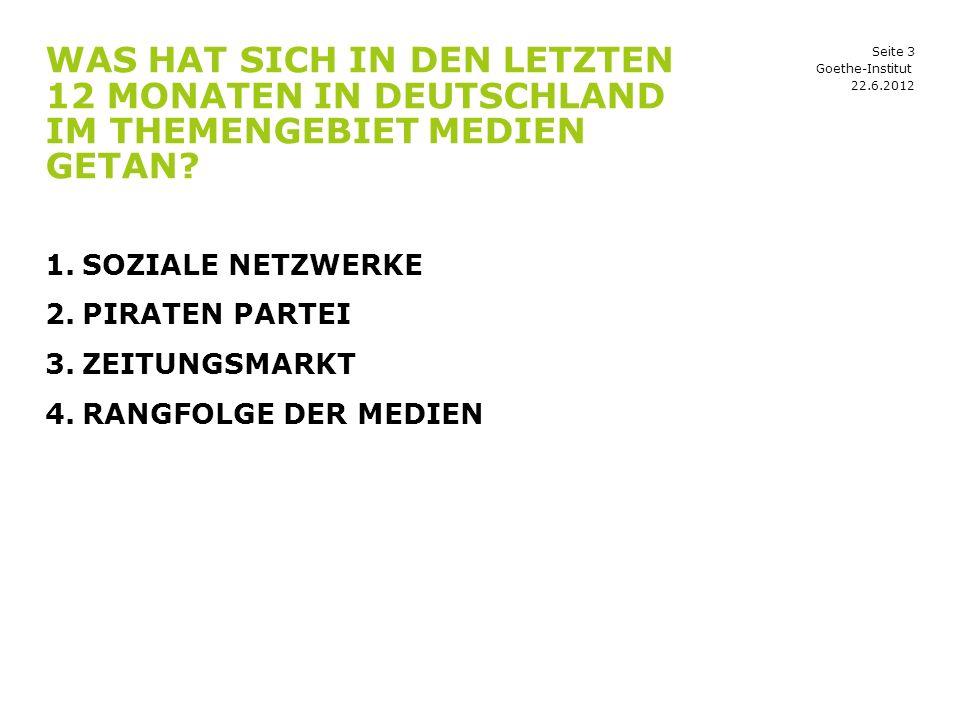 Seite 4 THEMEN IM AS/A-LEVEL IM BEREICH MEDIEN 22.6.2012 Goethe-Institut 1.WERBUNG 2.HANDYNUTZUNG 3.FERNSEHEN 4.SOZIALE NETZWERKE 5.COMPUTERNUTZUNG VON JUGENDLICHEN 6.CYBERMOBBING 7.ONLINE-DATING