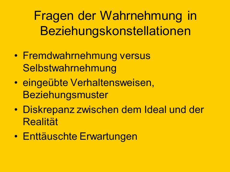 Präsentation der Diplomarbeit: Der Single-Mensch Lebenslust oder Lebensfrust.