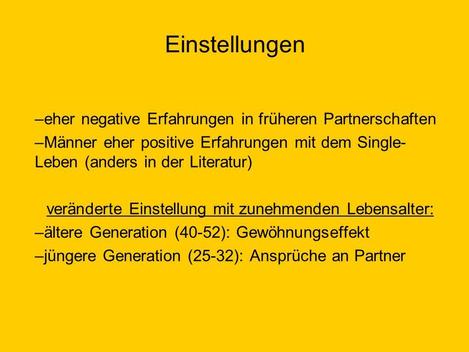 Einstellungen –eher negative Erfahrungen in früheren Partnerschaften –Männer eher positive Erfahrungen mit dem Single- Leben (anders in der Literatur)