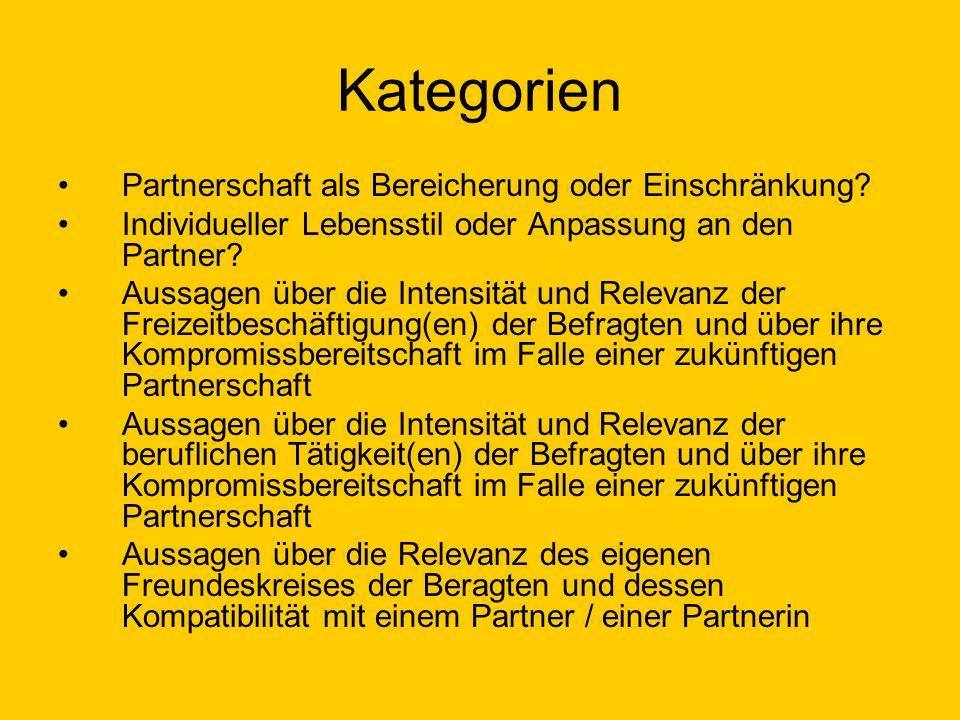 Kategorien Partnerschaft als Bereicherung oder Einschränkung? Individueller Lebensstil oder Anpassung an den Partner? Aussagen über die Intensität und