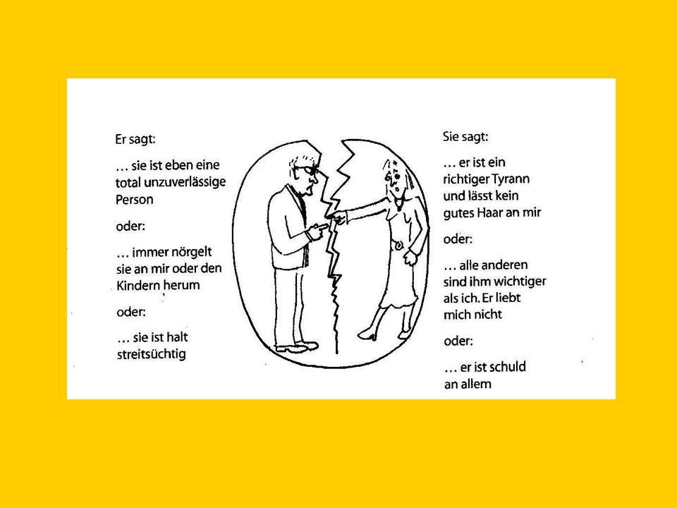 Der theoretische Teil Der empirische Teil: –10 qualitative Interviews – Befragte: Single Männer und SingleFrauen im Alter zwischen 25 und 52 Jahren