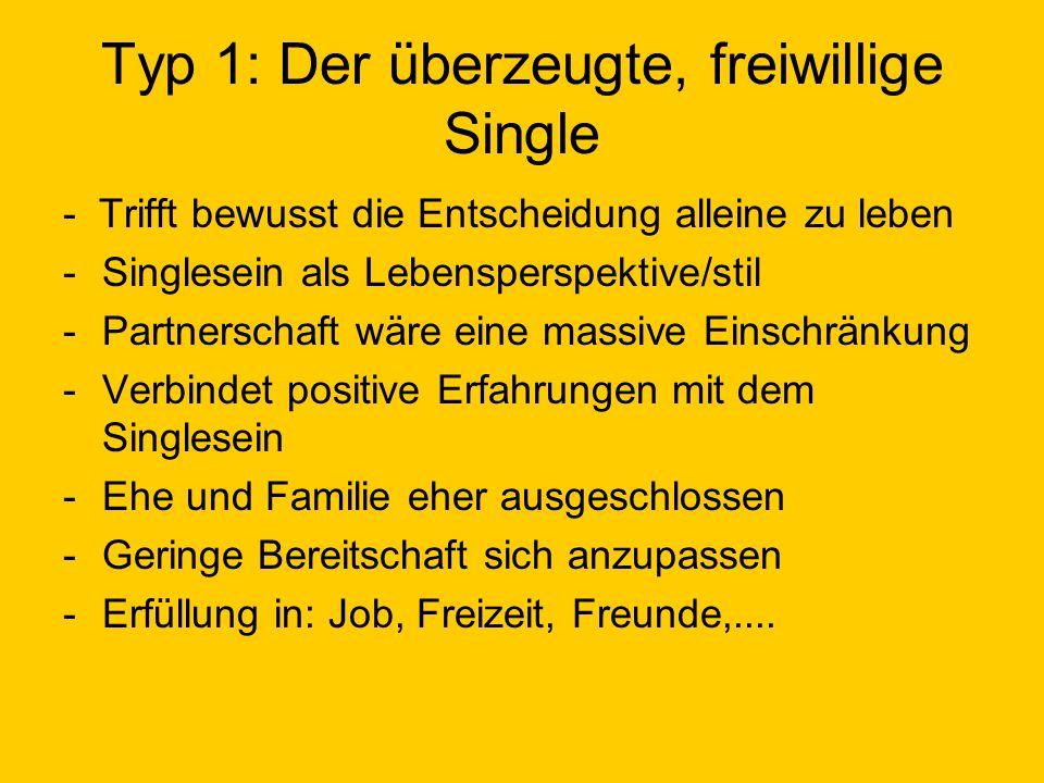 Typ 1: Der überzeugte, freiwillige Single - Trifft bewusst die Entscheidung alleine zu leben -Singlesein als Lebensperspektive/stil -Partnerschaft wär