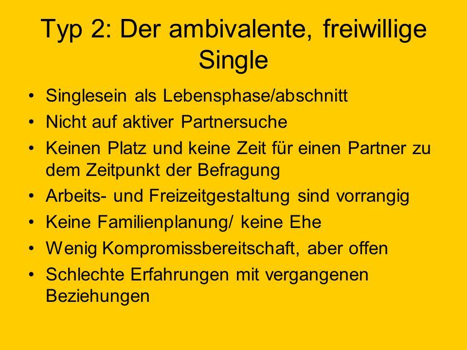 Typ 2: Der ambivalente, freiwillige Single Singlesein als Lebensphase/abschnitt Nicht auf aktiver Partnersuche Keinen Platz und keine Zeit für einen P