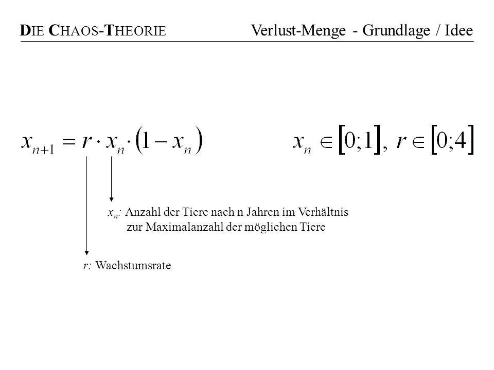D IE C HAOS -T HEORIE Verlust-Menge - Grundlage / Idee r: Wachstumsrate x n : Anzahl der Tiere nach n Jahren im Verhältnis zur Maximalanzahl der mögli