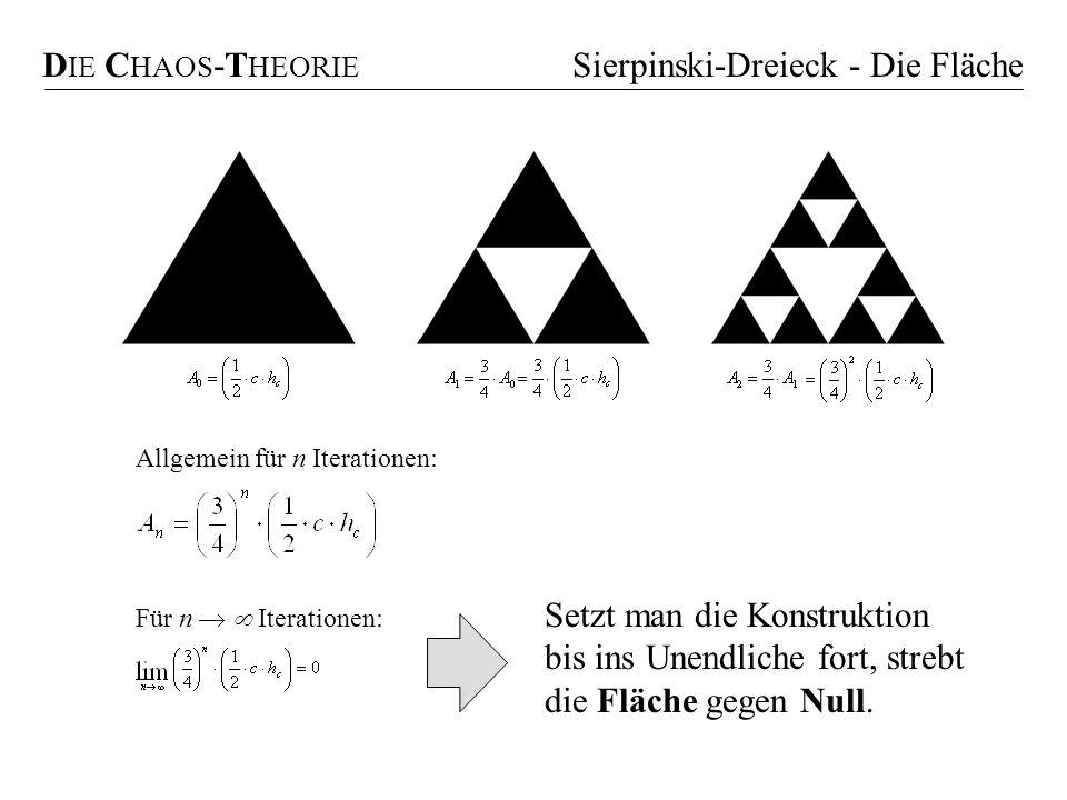 Allgemein für n Iterationen: Für n Iterationen: Setzt man die Konstruktion bis ins Unendliche fort, strebt die Fläche gegen Null. D IE C HAOS -T HEORI
