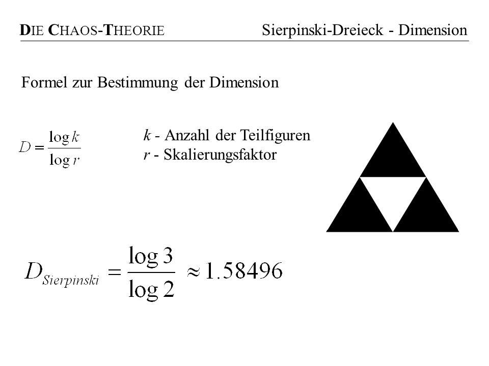 Formel zur Bestimmung der Dimension k - Anzahl der Teilfiguren r - Skalierungsfaktor D IE C HAOS -T HEORIE Sierpinski-Dreieck - Dimension