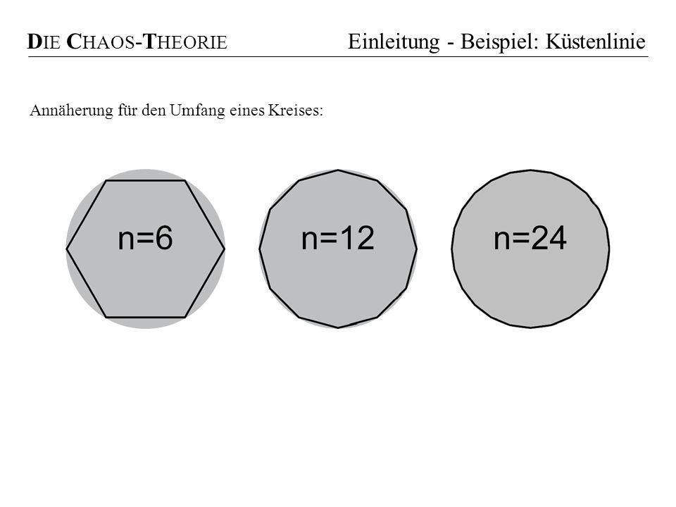 Annäherung für den Umfang eines Kreises: D IE C HAOS -T HEORIE Einleitung - Beispiel: Küstenlinie