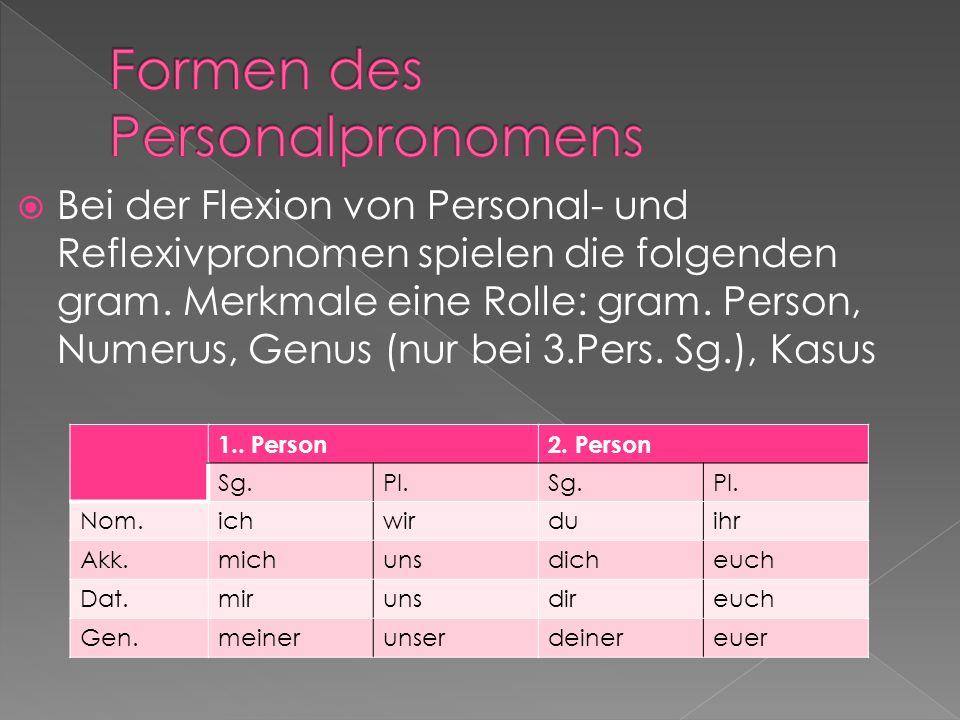 Bei der Flexion von Personal- und Reflexivpronomen spielen die folgenden gram. Merkmale eine Rolle: gram. Person, Numerus, Genus (nur bei 3.Pers. Sg.)