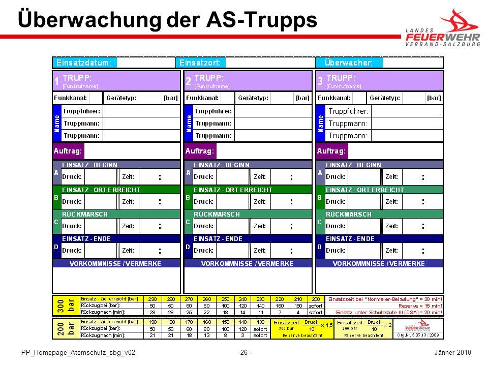 - 26 -PP_Homepage_Atemschutz_sbg_v02 Überwachung der AS-Trupps Jänner 2010