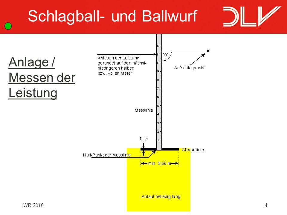 4IWR 2010 Anlage / Messen der Leistung Schlagball- und Ballwurf