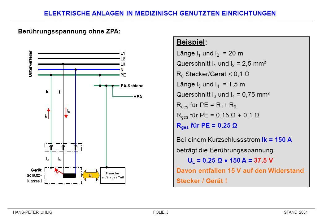 STAND 2004HANS-PETER UHLIGFOLIE 3 ELEKTRISCHE ANLAGEN IN MEDIZINISCH GENUTZTEN EINRICHTUNGEN Berührungsspannung ohne ZPA: Beispiel: Länge l 1 und l 2