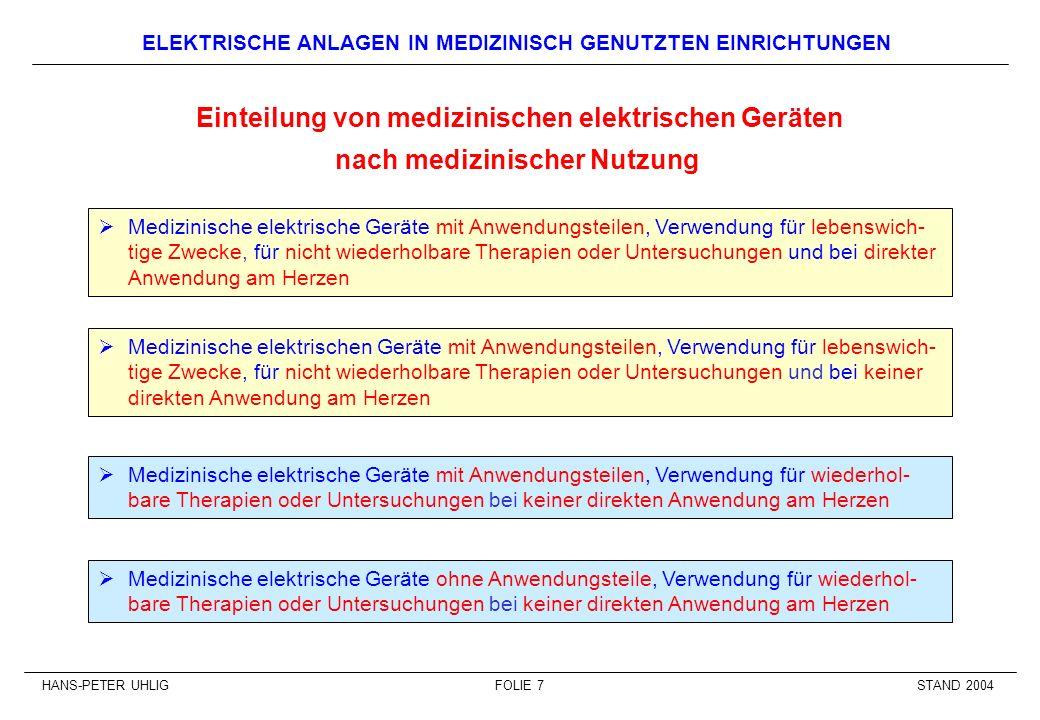 STAND 2004HANS-PETER UHLIGFOLIE 7 ELEKTRISCHE ANLAGEN IN MEDIZINISCH GENUTZTEN EINRICHTUNGEN Medizinische elektrische Geräte mit Anwendungsteilen, Ver