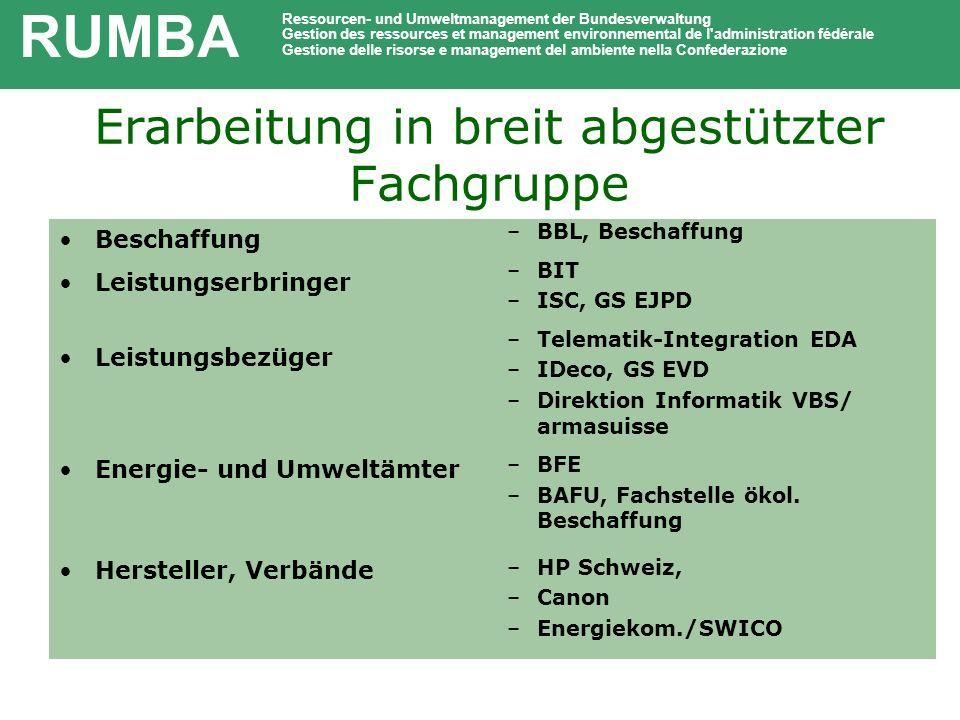 Beschaffung Leistungserbringer Leistungsbezüger Energie- und Umweltämter Hersteller, Verbände Erarbeitung in breit abgestützter Fachgruppe –BBL, Besch
