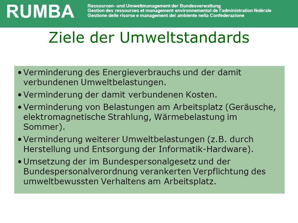 Zwei Standards: Beschaffung und Betrieb Der Beschaffungsstandard sorgt dafür, dass nur noch Geräte beschafft werden, welche die Umwelt- und Ressourcenanforderungen erfüllen.