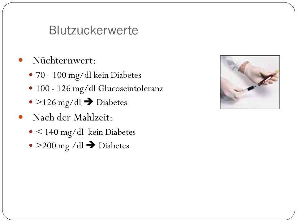 Blutzuckerwerte Nüchternwert: 70 - 100 mg/dl kein Diabetes 100 - 126 mg/dl Glucoseintoleranz >126 mg/dl Diabetes Nach der Mahlzeit: < 140 mg/dl kein D