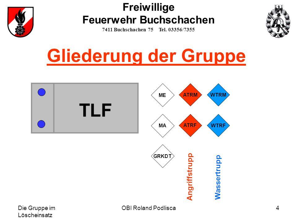 Die Gruppe im Löscheinsatz OBI Roland Podlisca15 Der Entwicklungsbefehl enthält: Lage (Brandobjekt) Standort des Verteiler Wasserentnahmestelle soweit bekannt Angriffsmittel.....